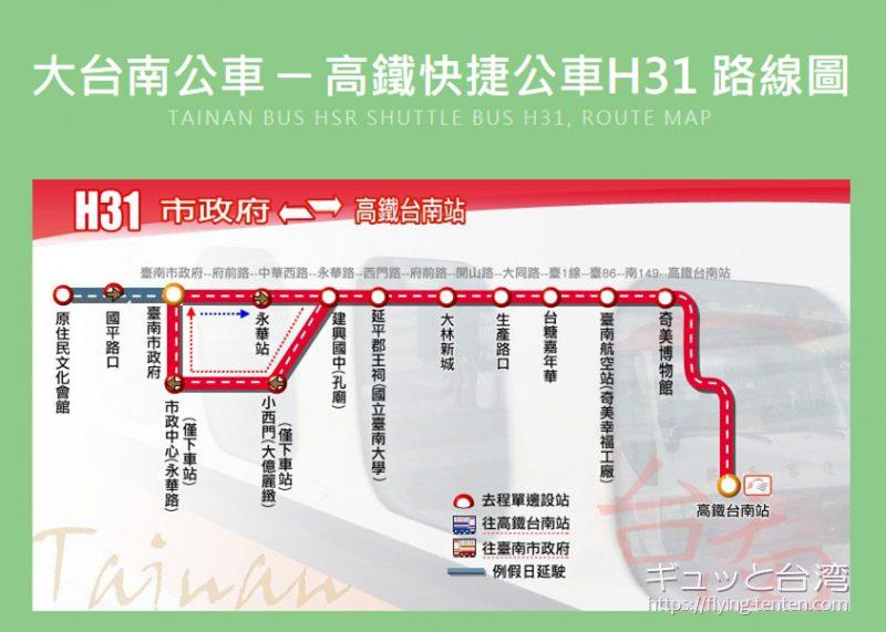 H31高鐵快捷公車路線図