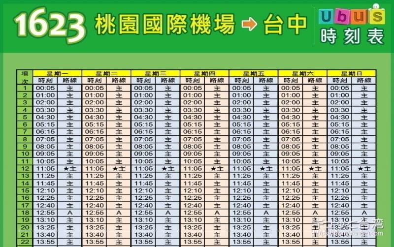統聯客運1623路線時刻表
